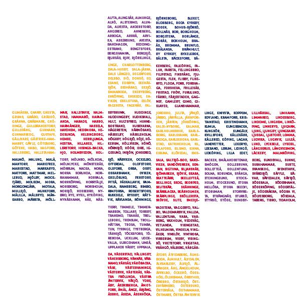 Kors med församlingsnamn