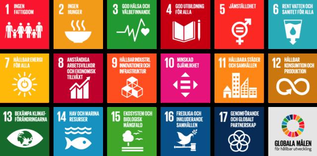 Agenda 2030 - ikoner